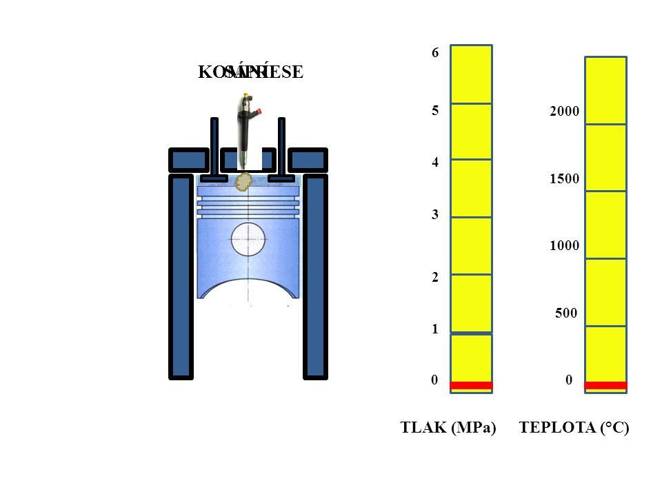 6 KOMPRESE SÁNÍ 5 2000 4 1500 3 1000 2 500 1 TLAK (MPa) TEPLOTA (°C)