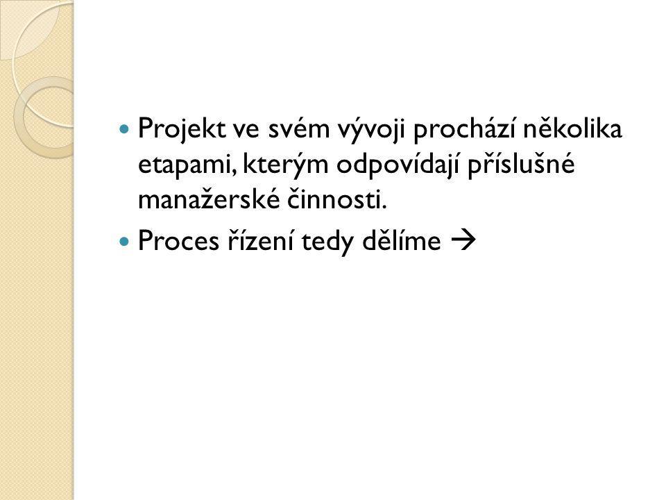 Projekt ve svém vývoji prochází několika etapami, kterým odpovídají příslušné manažerské činnosti.