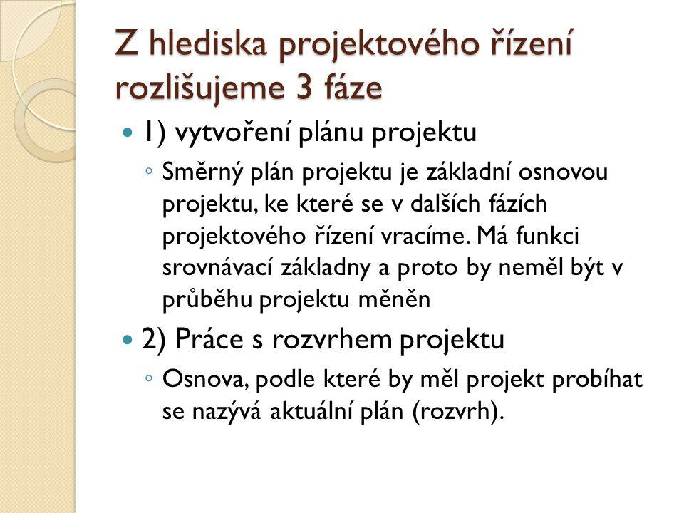 Z hlediska projektového řízení rozlišujeme 3 fáze