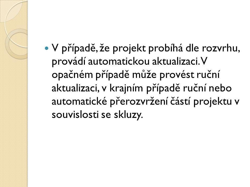 V případě, že projekt probíhá dle rozvrhu, provádí automatickou aktualizaci.