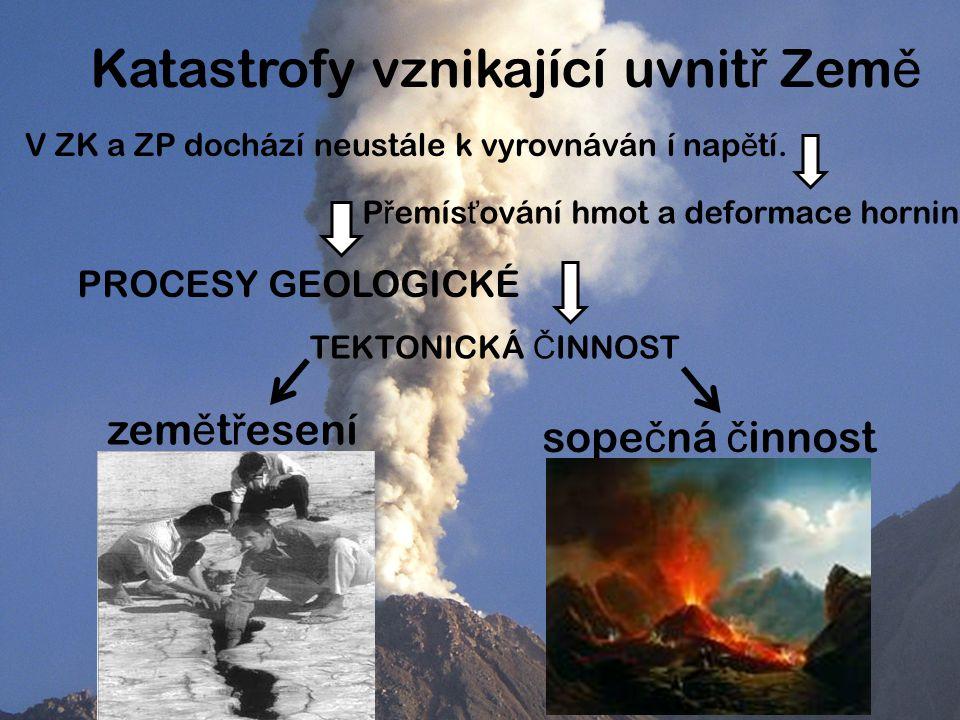 Katastrofy vznikající uvnitř Země