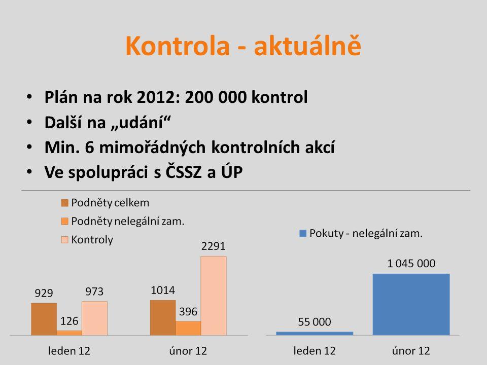 """Kontrola - aktuálně Plán na rok 2012: 200 000 kontrol Další na """"udání"""