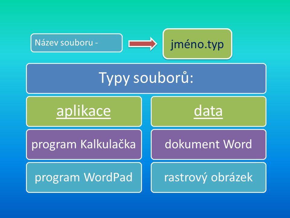 Typy souborů: aplikace data program Kalkulačka program WordPad
