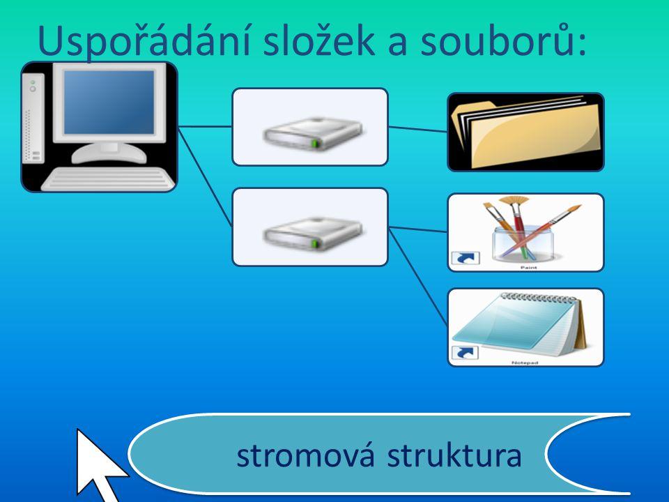 Pevný disk je rozdělen na oddíly – C:, D: