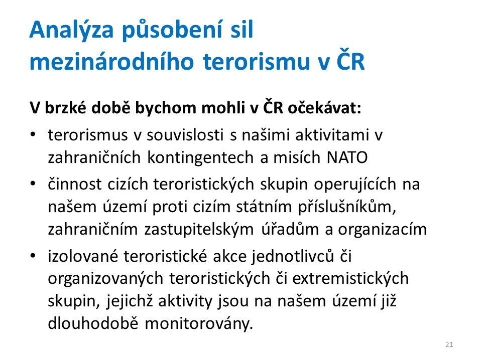 Analýza působení sil mezinárodního terorismu v ČR