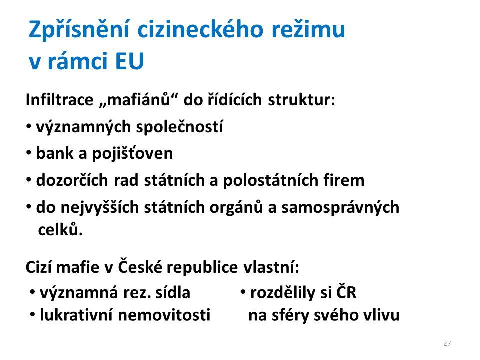 Zpřísnění cizineckého režimu v rámci EU