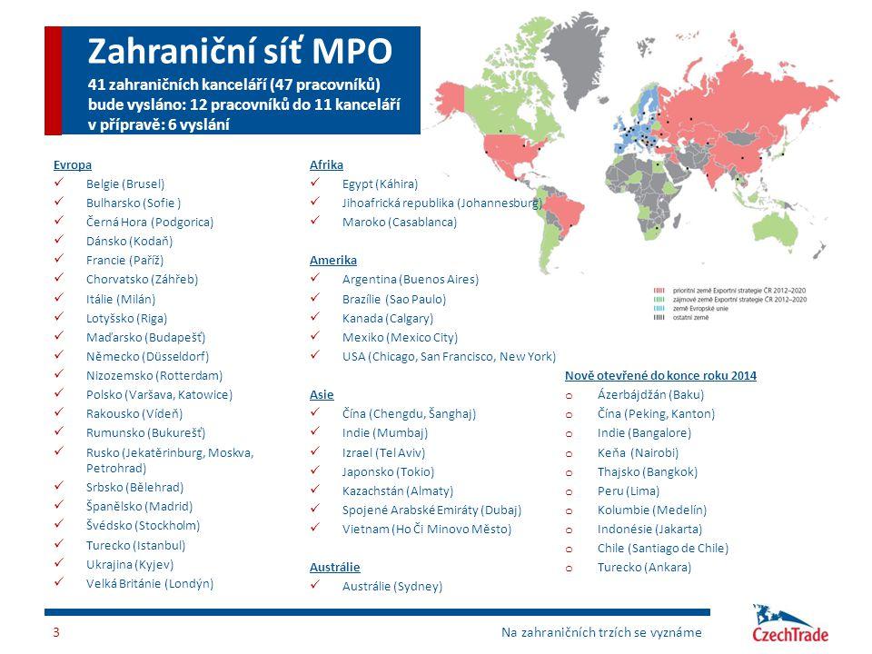 Zahraniční síť MPO 41 zahraničních kanceláří (47 pracovníků) bude vysláno: 12 pracovníků do 11 kanceláří v přípravě: 6 vyslání