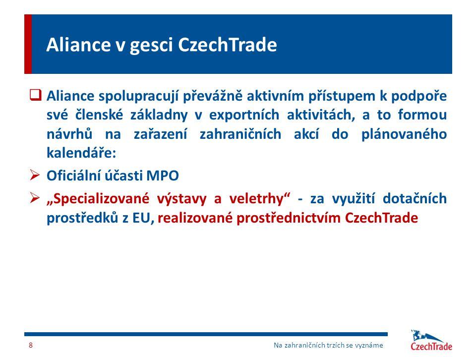 Aliance v gesci CzechTrade