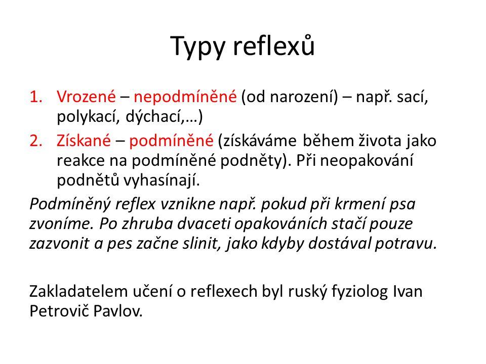 Typy reflexů Vrozené – nepodmíněné (od narození) – např. sací, polykací, dýchací,…)