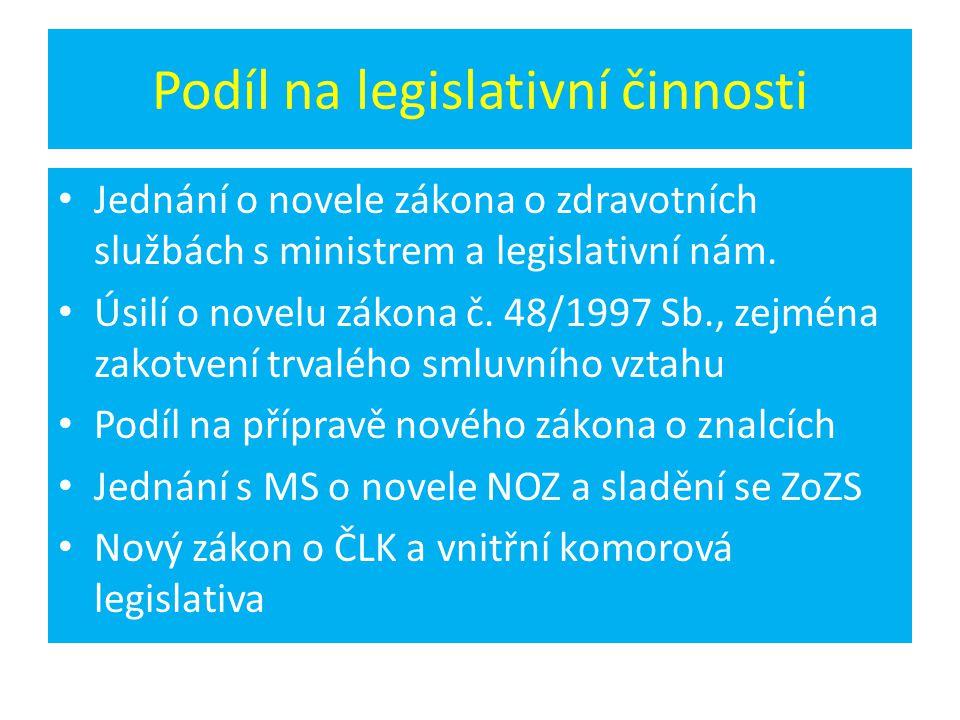 Podíl na legislativní činnosti