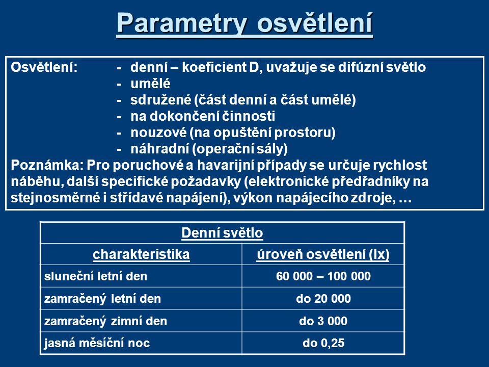 Parametry osvětlení Osvětlení: - denní – koeficient D, uvažuje se difúzní světlo. - umělé. - sdružené (část denní a část umělé)