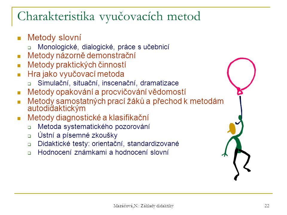 Charakteristika vyučovacích metod