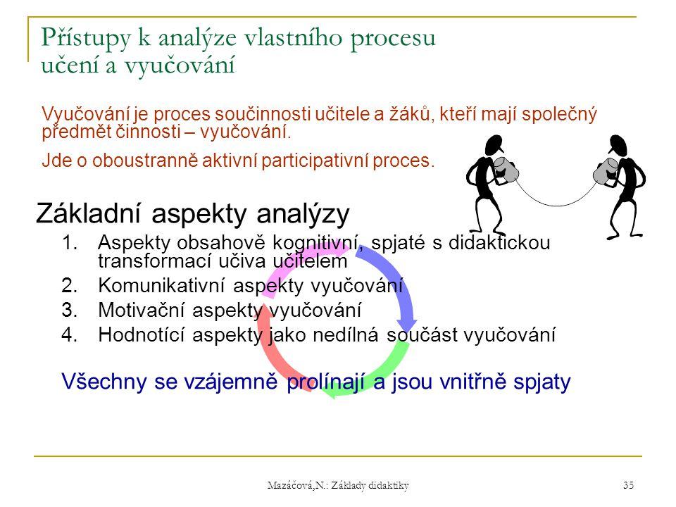 Přístupy k analýze vlastního procesu učení a vyučování
