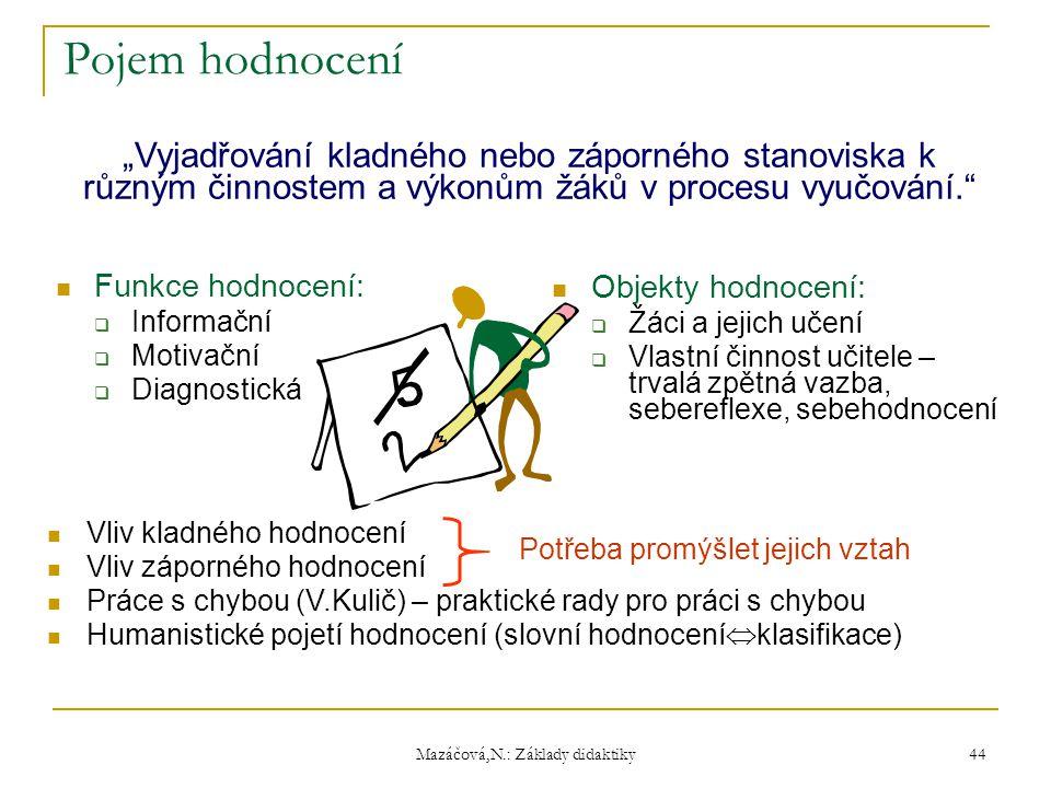 Mazáčová,N.: Základy didaktiky