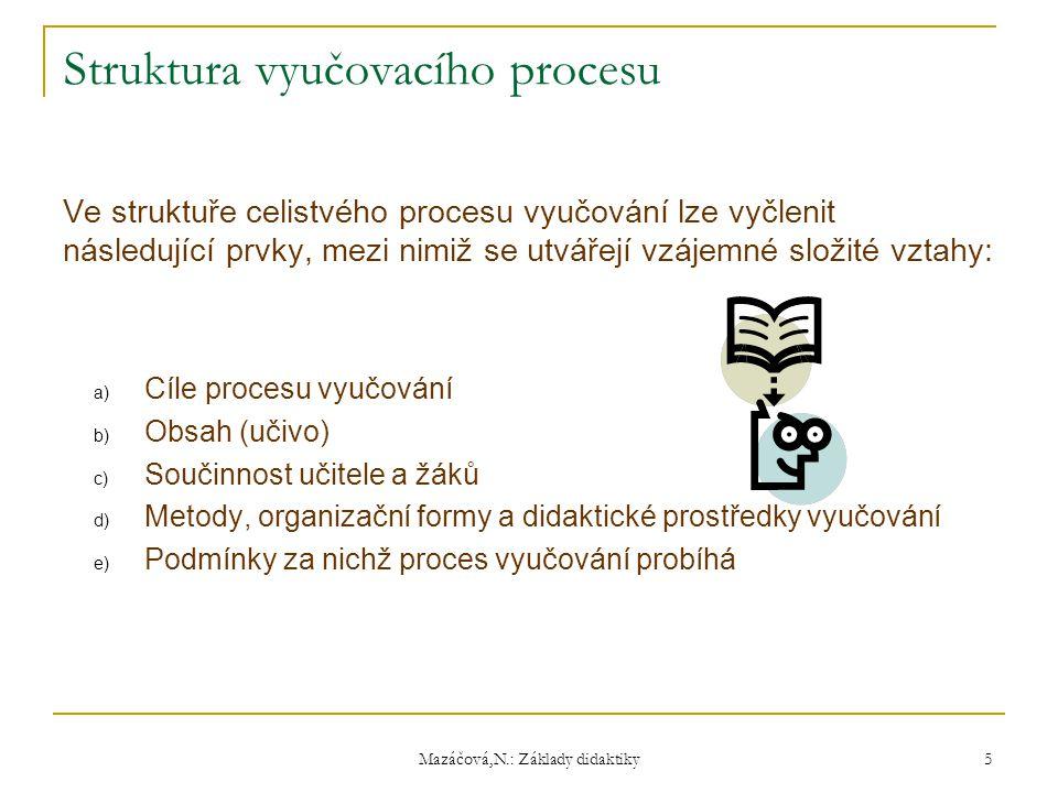 Struktura vyučovacího procesu