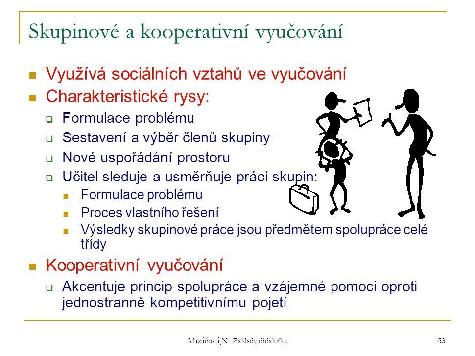 Skupinové a kooperativní vyučování