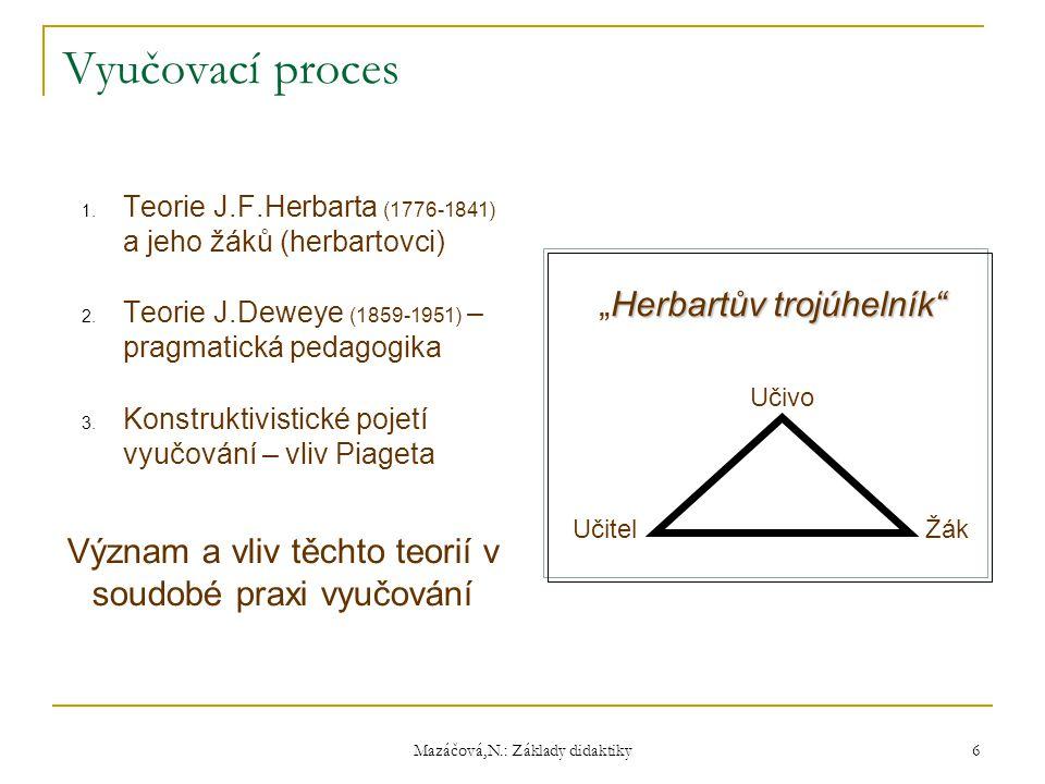 "Vyučovací proces ""Herbartův trojúhelník"