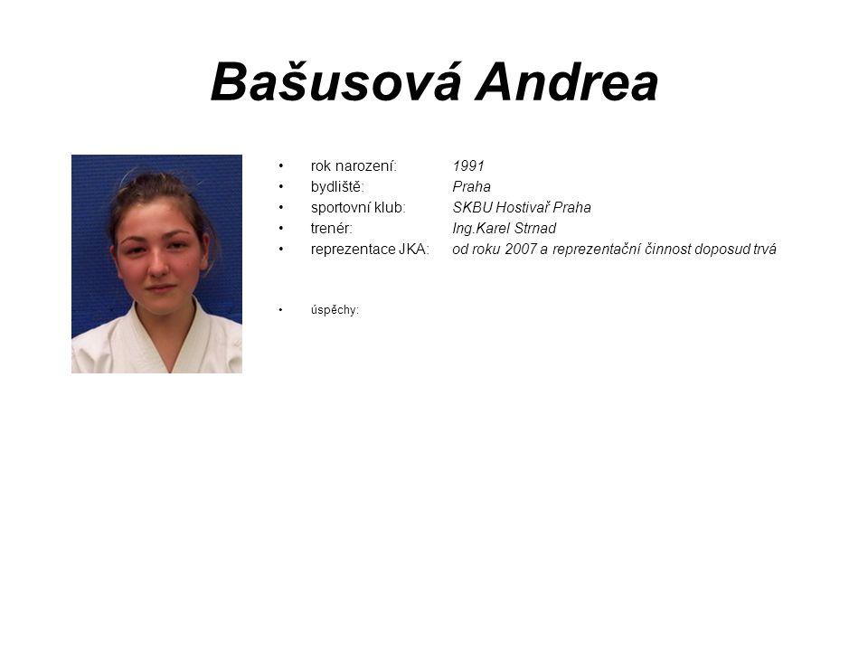 Bašusová Andrea rok narození: 1991 bydliště: Praha