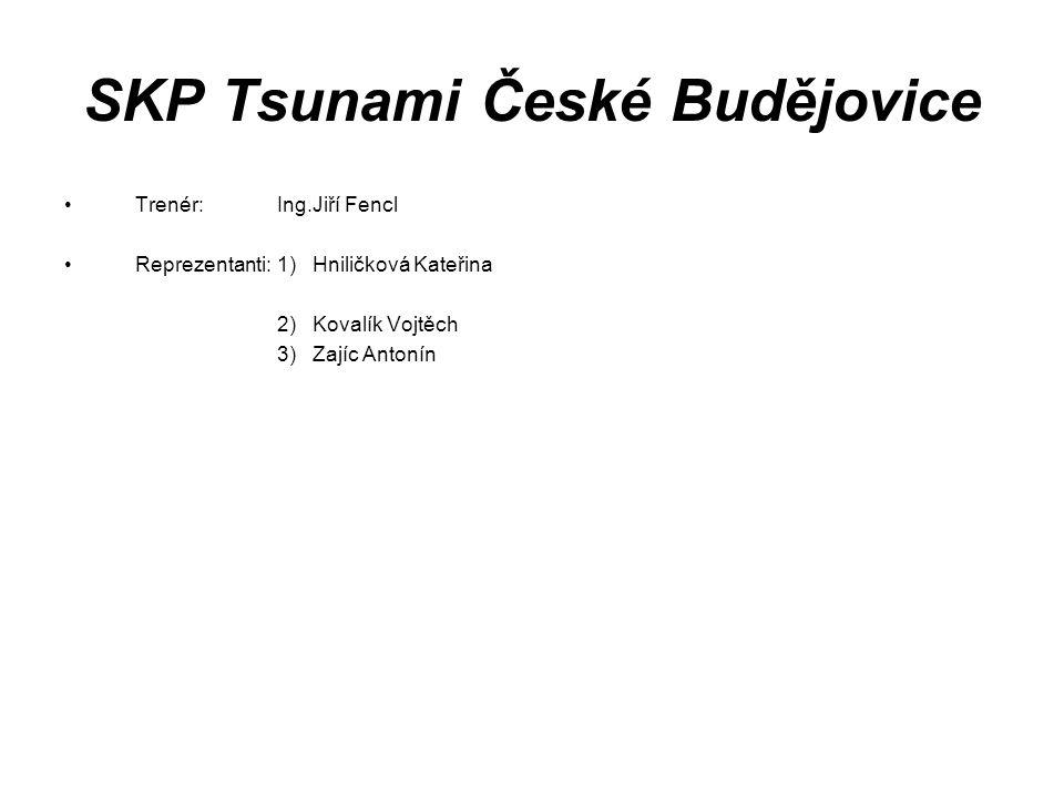 SKP Tsunami České Budějovice