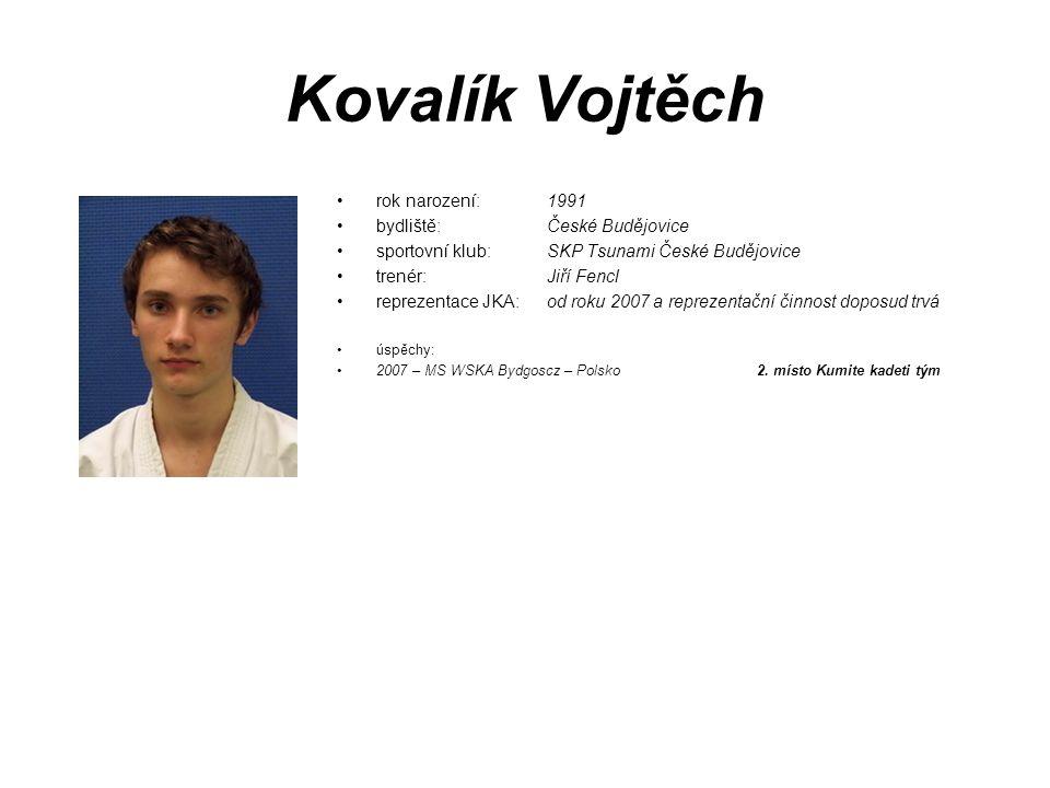 Kovalík Vojtěch rok narození: 1991 bydliště: České Budějovice