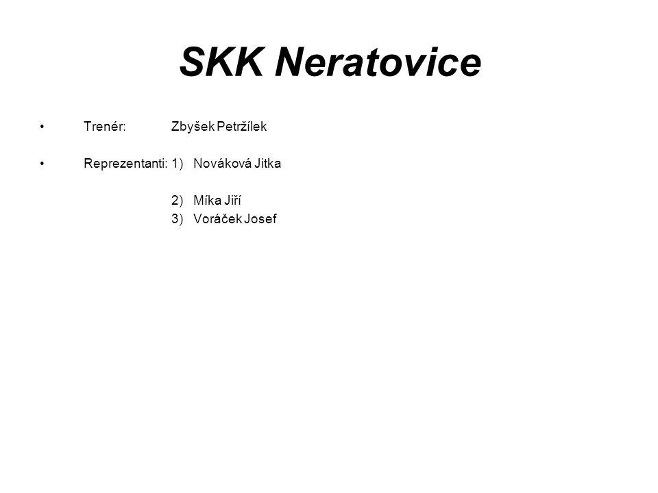 SKK Neratovice Trenér: Zbyšek Petržílek