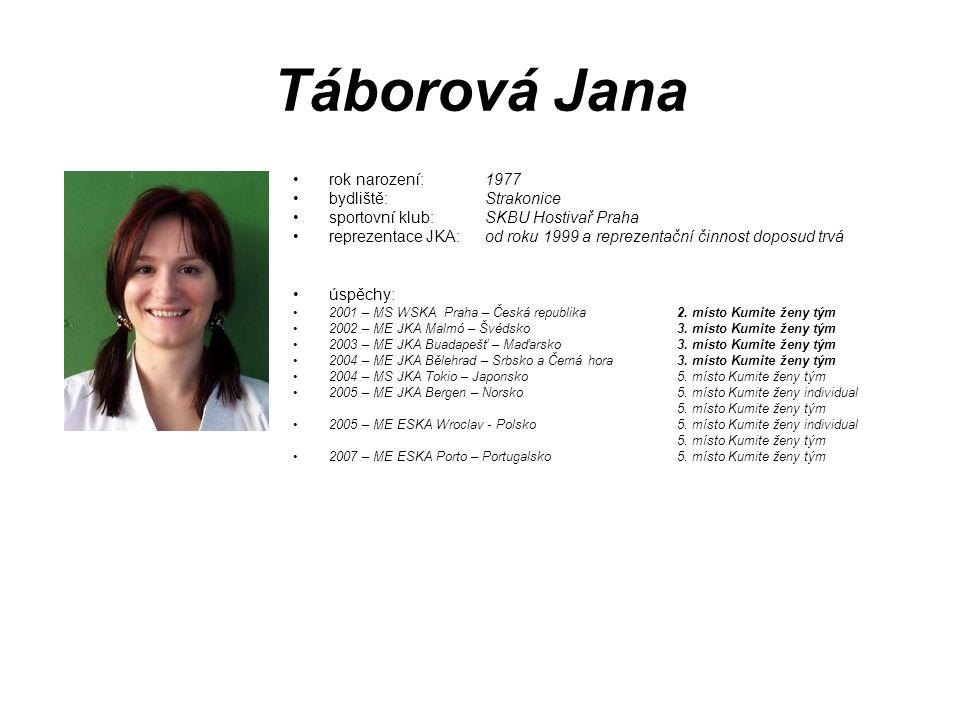 Táborová Jana rok narození: 1977 bydliště: Strakonice