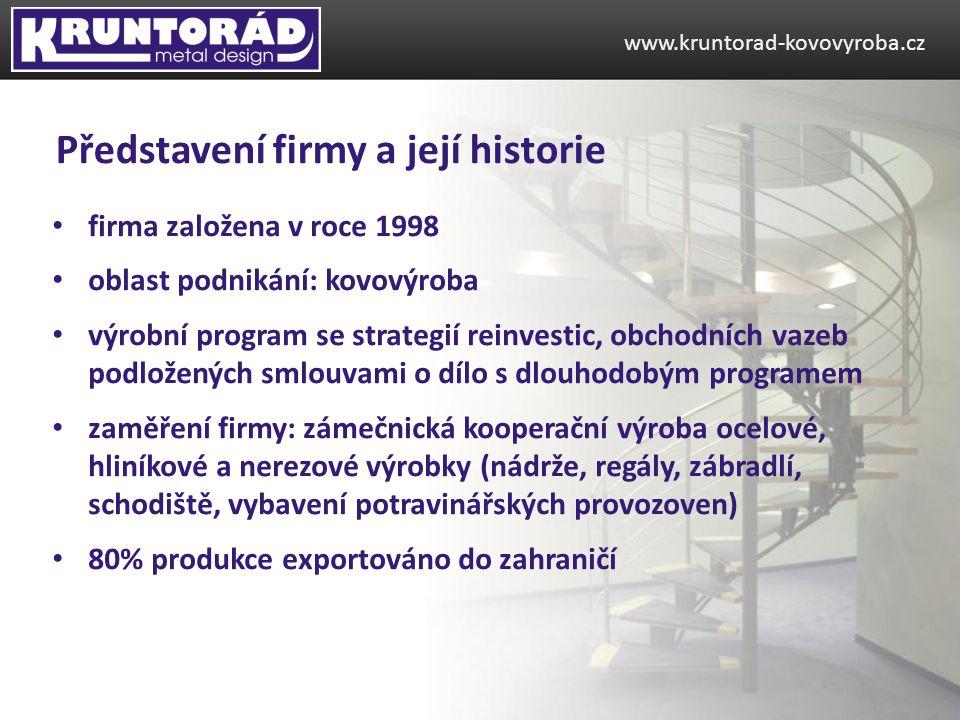 Představení firmy a její historie