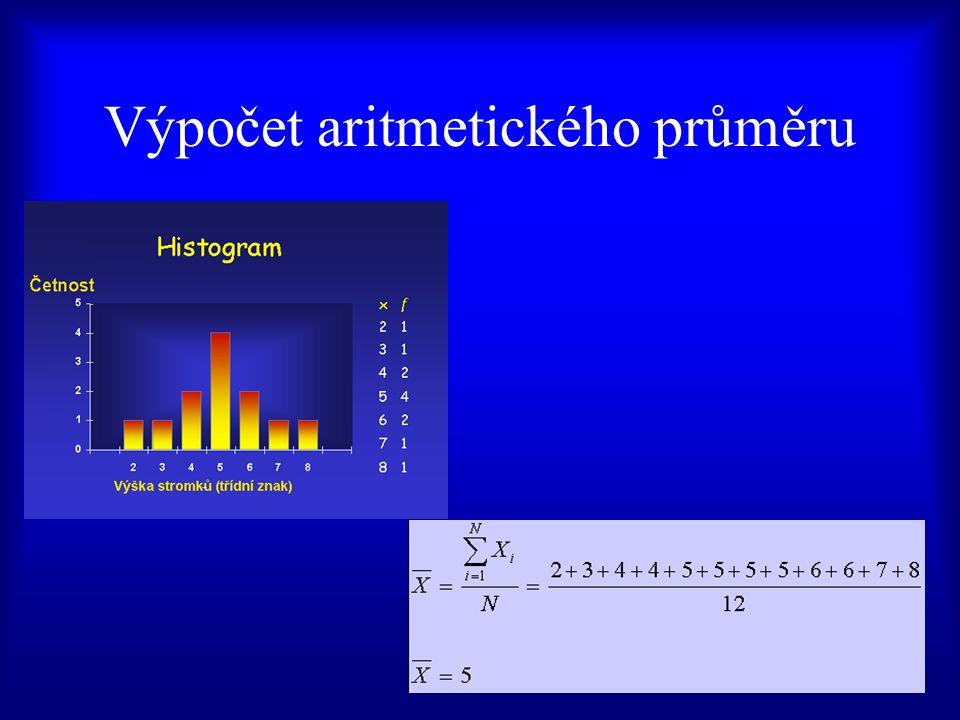 Výpočet aritmetického průměru