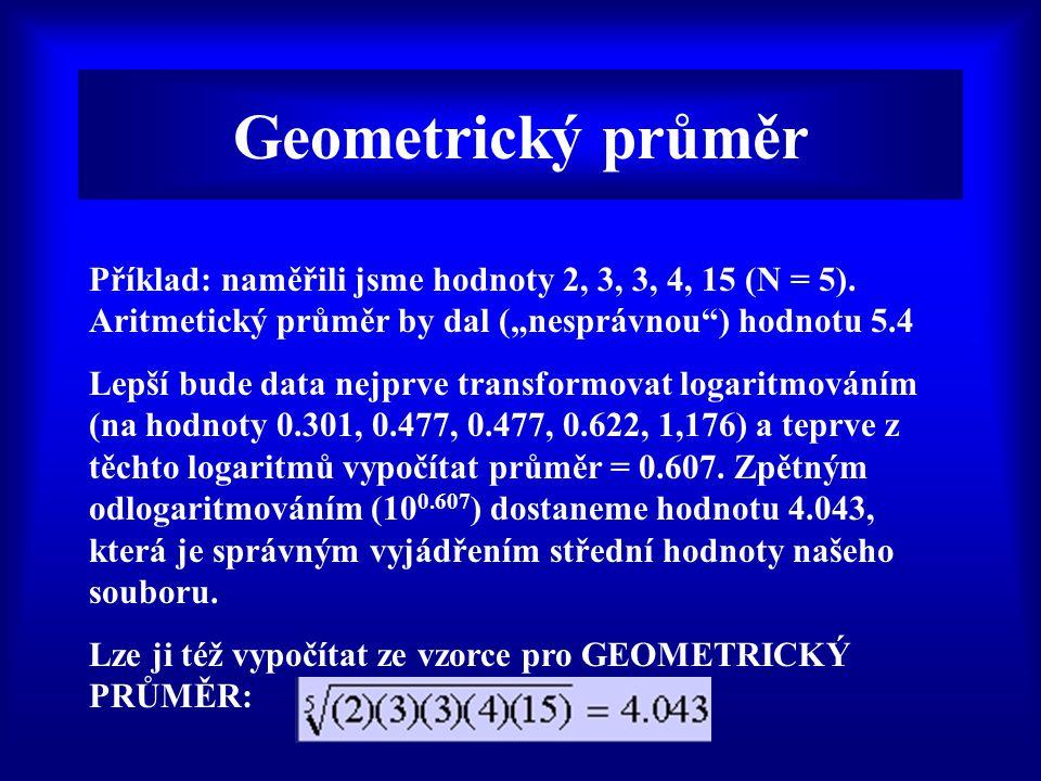 """Geometrický průměr Příklad: naměřili jsme hodnoty 2, 3, 3, 4, 15 (N = 5). Aritmetický průměr by dal (""""nesprávnou ) hodnotu 5.4."""