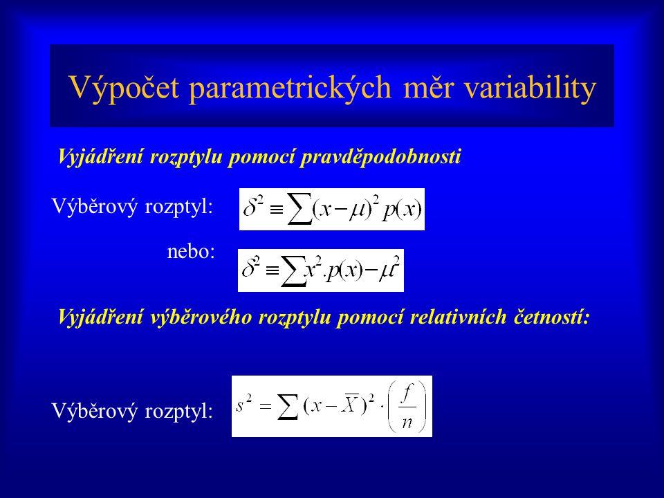 Výpočet parametrických měr variability