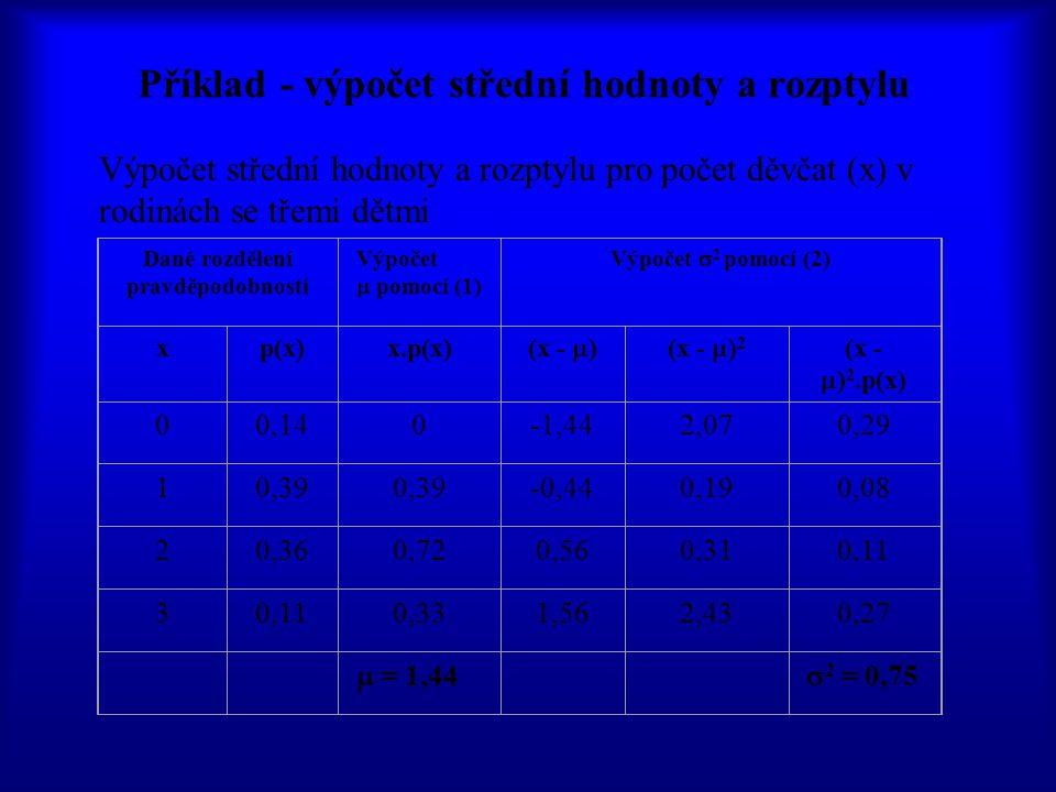 Příklad - výpočet střední hodnoty a rozptylu