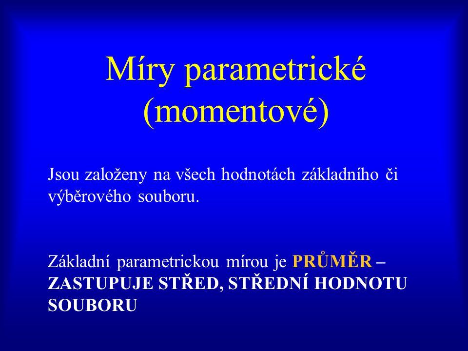 Míry parametrické (momentové)