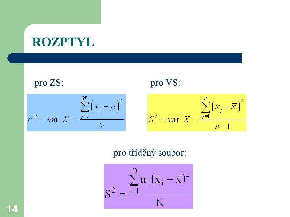 ROZPTYL pro ZS: pro VS: pro tříděný soubor: