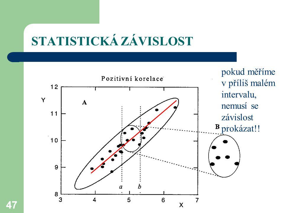STATISTICKÁ ZÁVISLOST