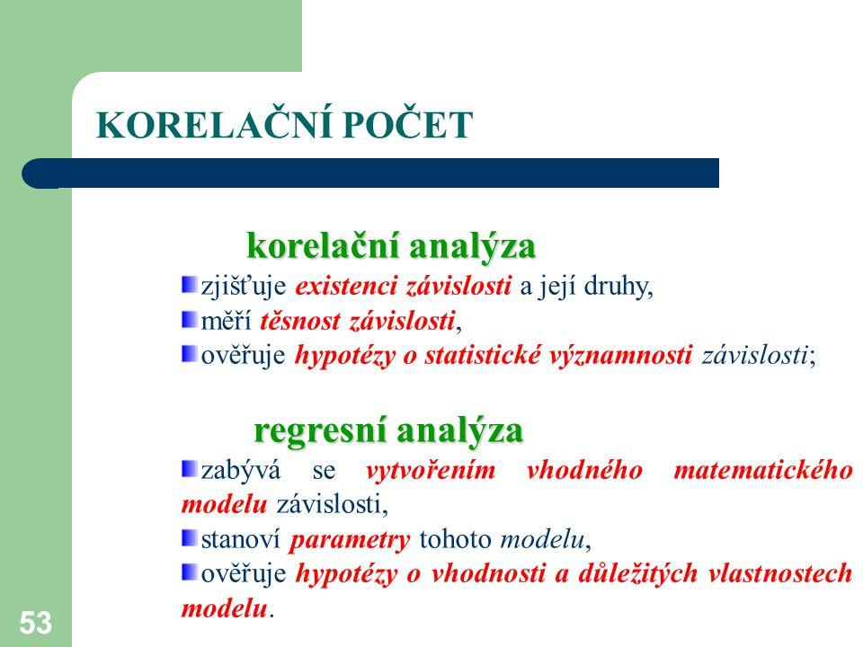 KORELAČNÍ POČET korelační analýza