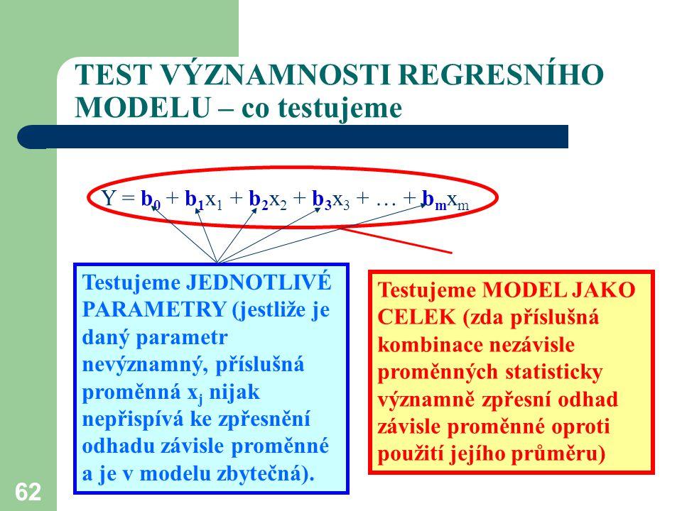 TEST VÝZNAMNOSTI REGRESNÍHO MODELU – co testujeme