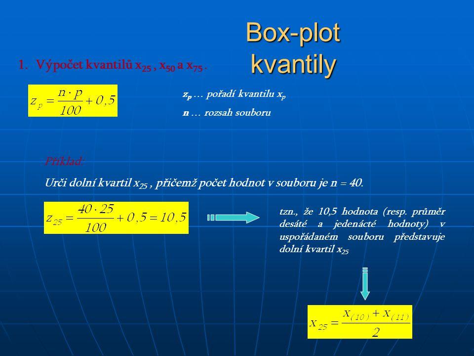 Box-plot kvantily Výpočet kvantilů x25 , x50 a x75 . Příklad: