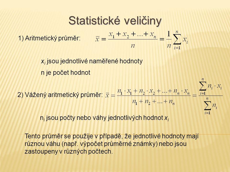 Statistické veličiny Aritmetický průměr: