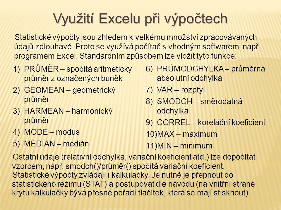 Využití Excelu při výpočtech