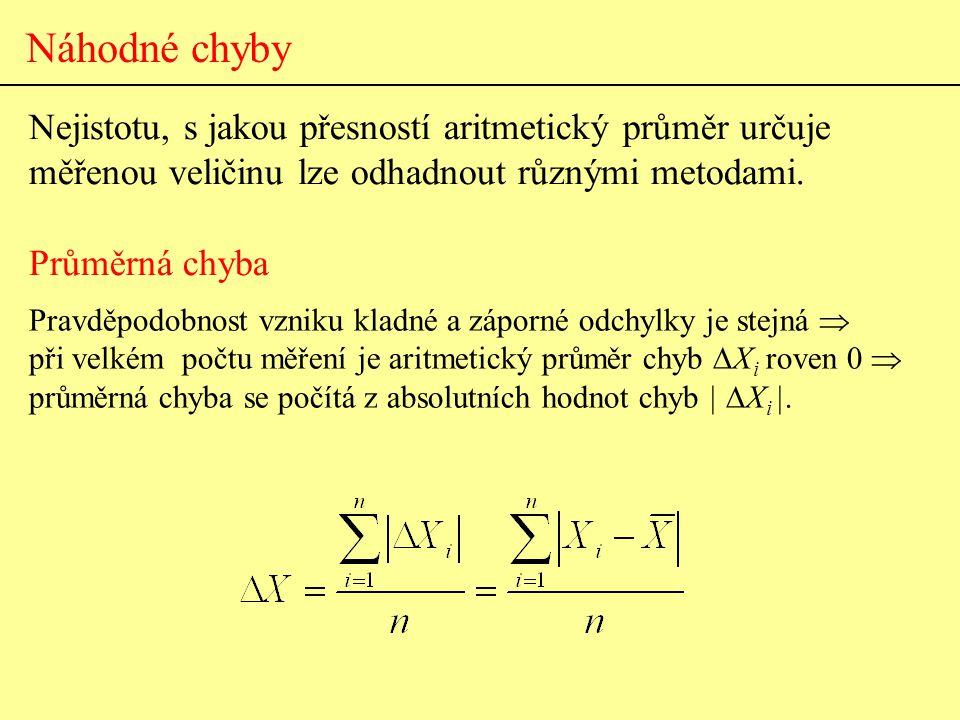 Náhodné chyby Nejistotu, s jakou přesností aritmetický průměr určuje