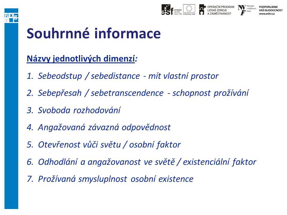 Souhrnné informace Názvy jednotlivých dimenzí:
