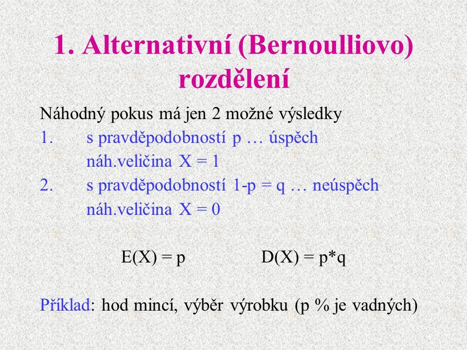 1. Alternativní (Bernoulliovo) rozdělení