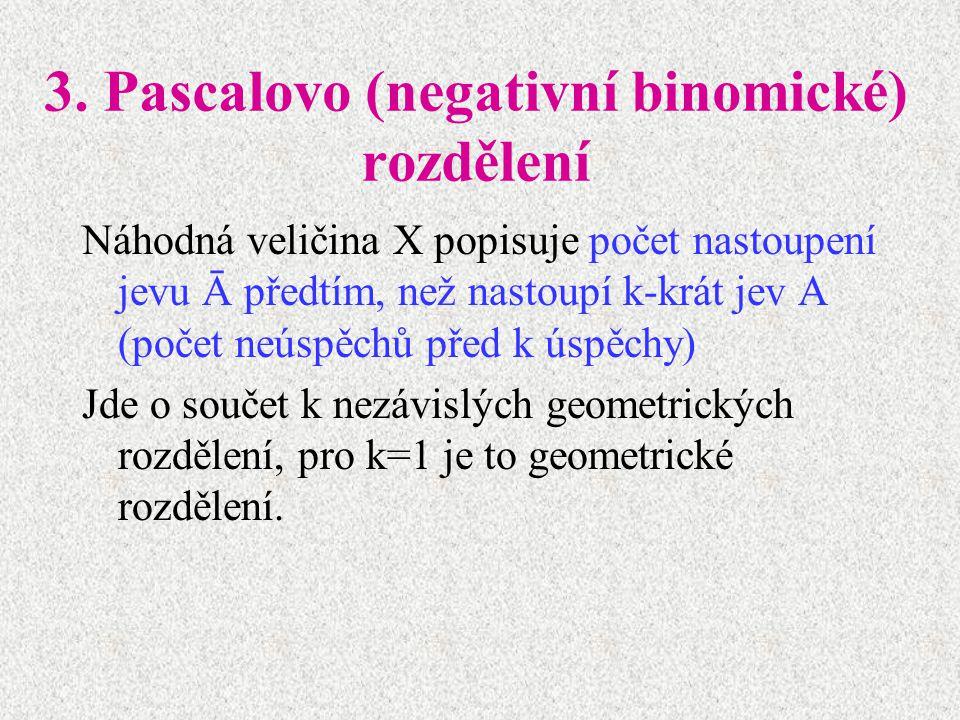 3. Pascalovo (negativní binomické) rozdělení