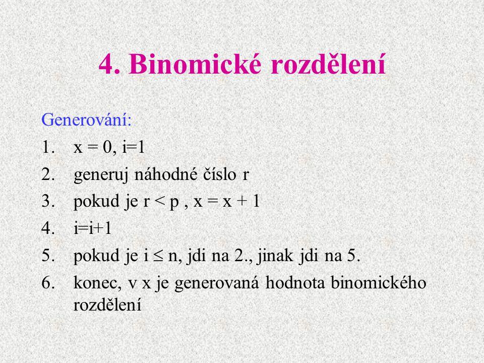 4. Binomické rozdělení Generování: x = 0, i=1 generuj náhodné číslo r