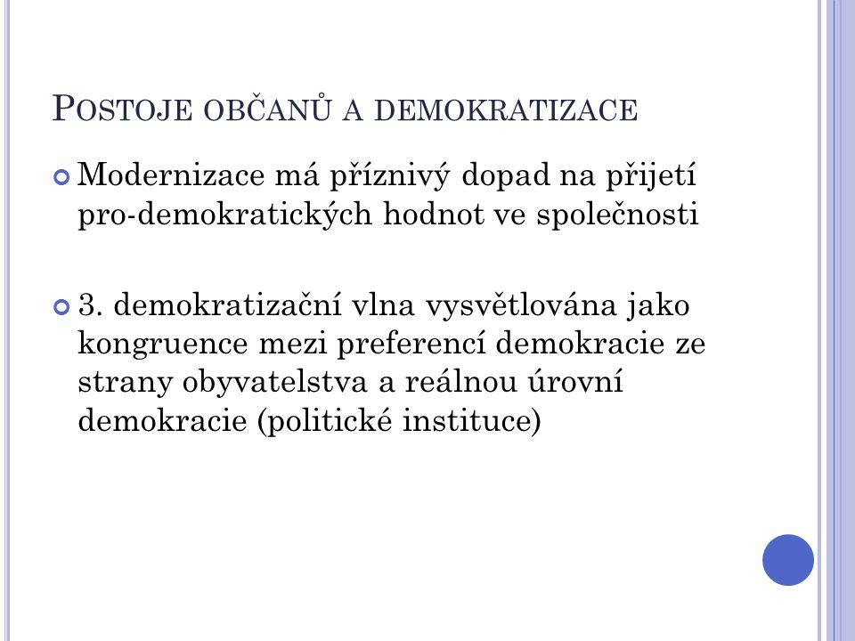 Postoje občanů a demokratizace