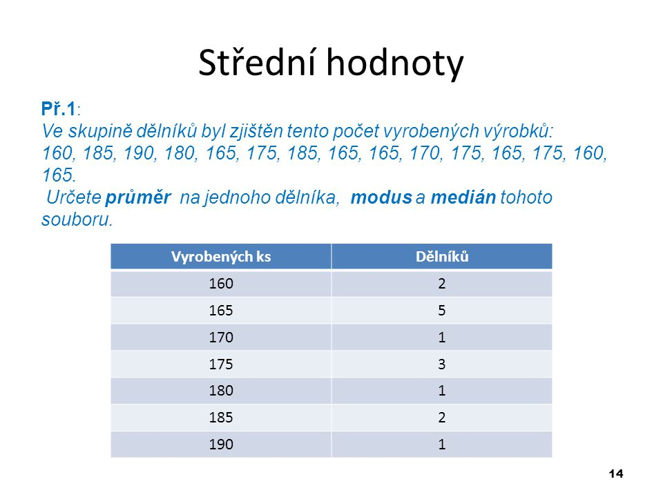 Střední hodnoty Př.1: Ve skupině dělníků byl zjištěn tento počet vyrobených výrobků: