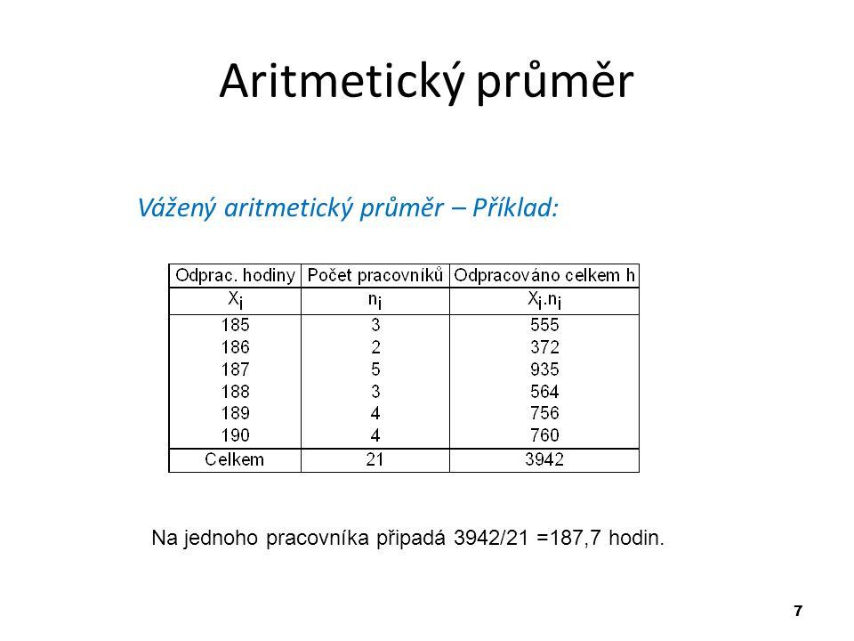 Aritmetický průměr Vážený aritmetický průměr – Příklad: