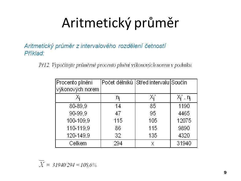 Aritmetický průměr Aritmetický průměr z intervalového rozdělení četností Příklad: