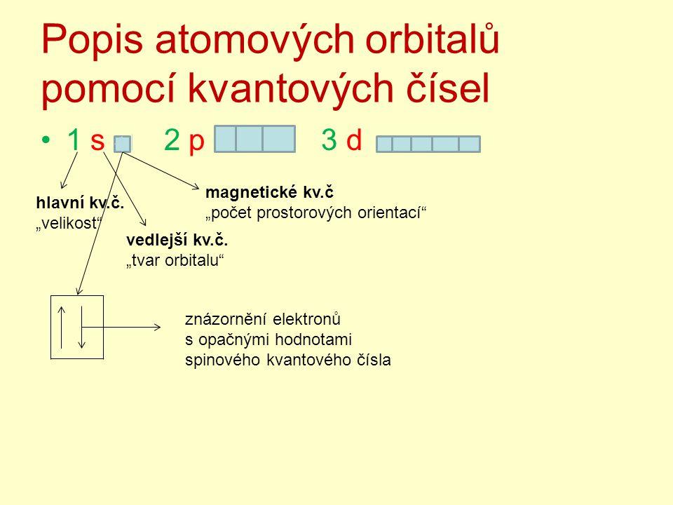 Popis atomových orbitalů pomocí kvantových čísel