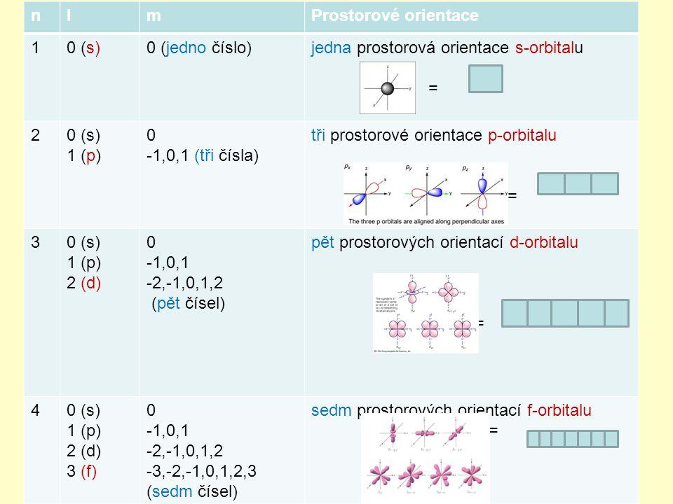n l. m. Prostorové orientace. 1. 0 (s) 0 (jedno číslo) jedna prostorová orientace s-orbitalu.